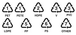 Símbolos de Materiales Envase Cosméticos - Paula Díaz